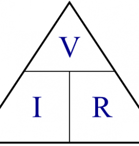 Ohm's Law Triangle
