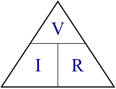 Ohm's Law Triangle